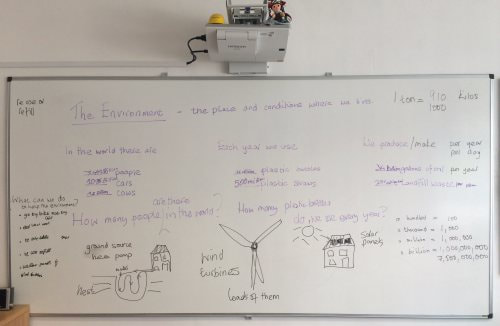 environment-whiteboard